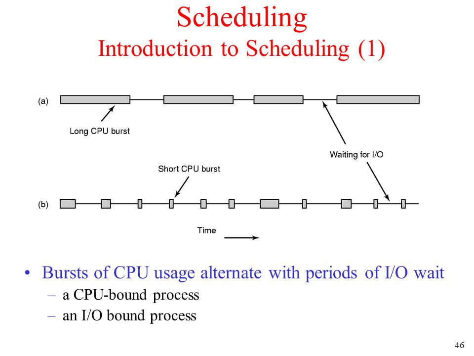 46 Scheduling Introduction to Scheduling (1) Bursts of CPU usage alternate with periods of I/O wait –a CPU-bound process –an I/O bound process
