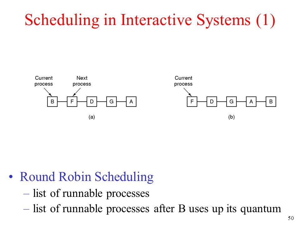 50 Scheduling in Interactive Systems (1) Round Robin Scheduling –list of runnable processes –list of runnable processes after B uses up its quantum