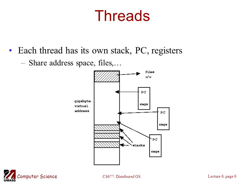 Computer Science Lecture 6, page 6 CS677: Distributed OS Threads Each thread has its own stack, PC, registers –Share address space, files,…
