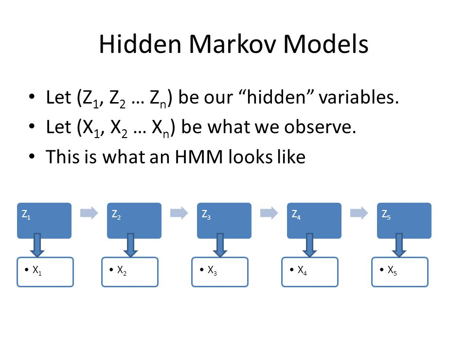 """Hidden Markov Models Let (Z 1, Z 2 … Z n ) be our """"hidden"""" variables. Let (X 1, X 2 … X n ) be what we observe. This is what an HMM looks like Z1 X1 Z"""