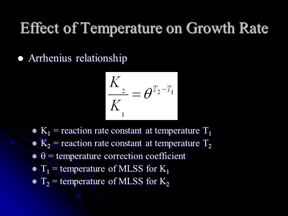 Effect of Temperature on Growth Rate Arrhenius relationship Arrhenius relationship K 1 = reaction rate constant at temperature T 1 K 1 = reaction rate