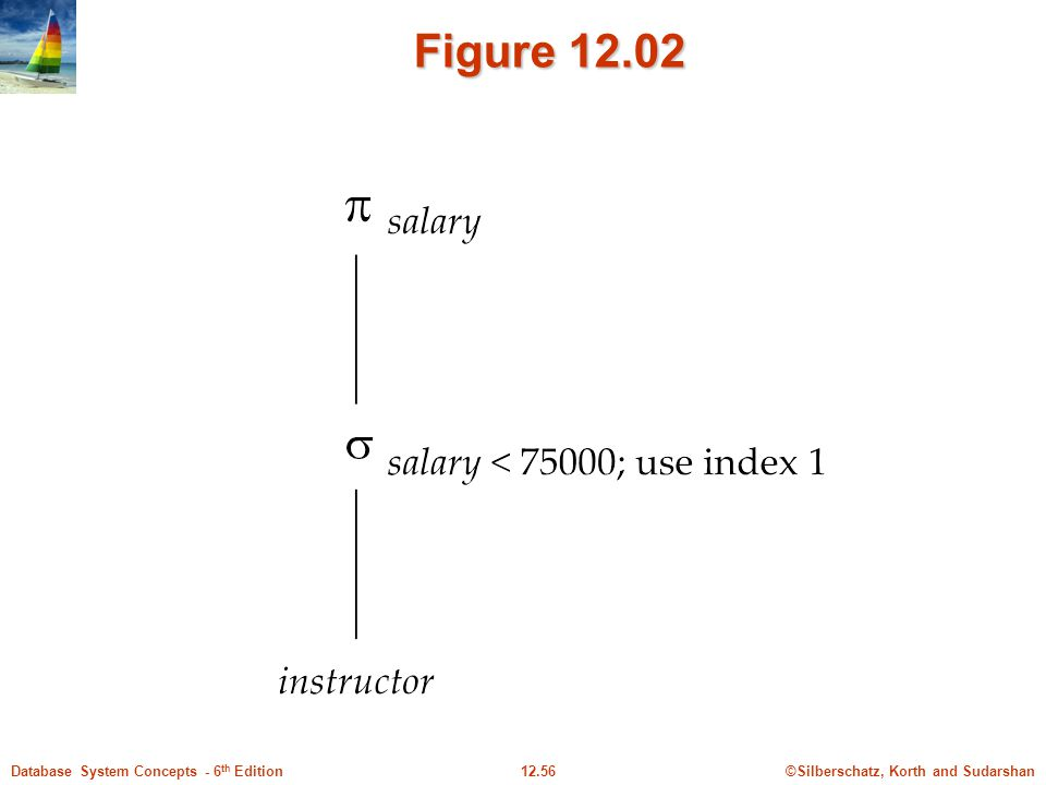 ©Silberschatz, Korth and Sudarshan12.56Database System Concepts - 6 th Edition Figure 12.02