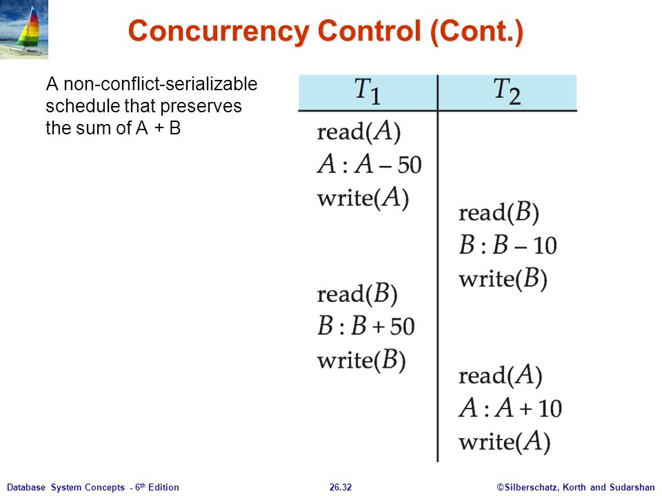 ©Silberschatz, Korth and Sudarshan26.32Database System Concepts - 6 th Edition Concurrency Control (Cont.) A non-conflict-serializable schedule that p