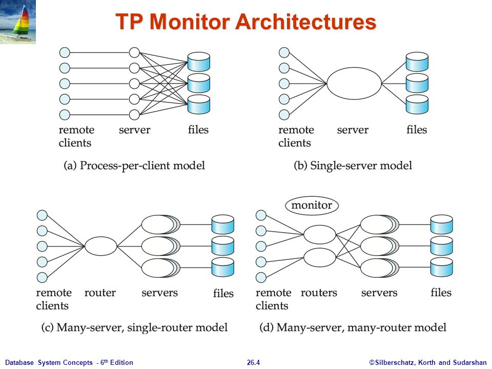 ©Silberschatz, Korth and Sudarshan26.4Database System Concepts - 6 th Edition TP Monitor Architectures