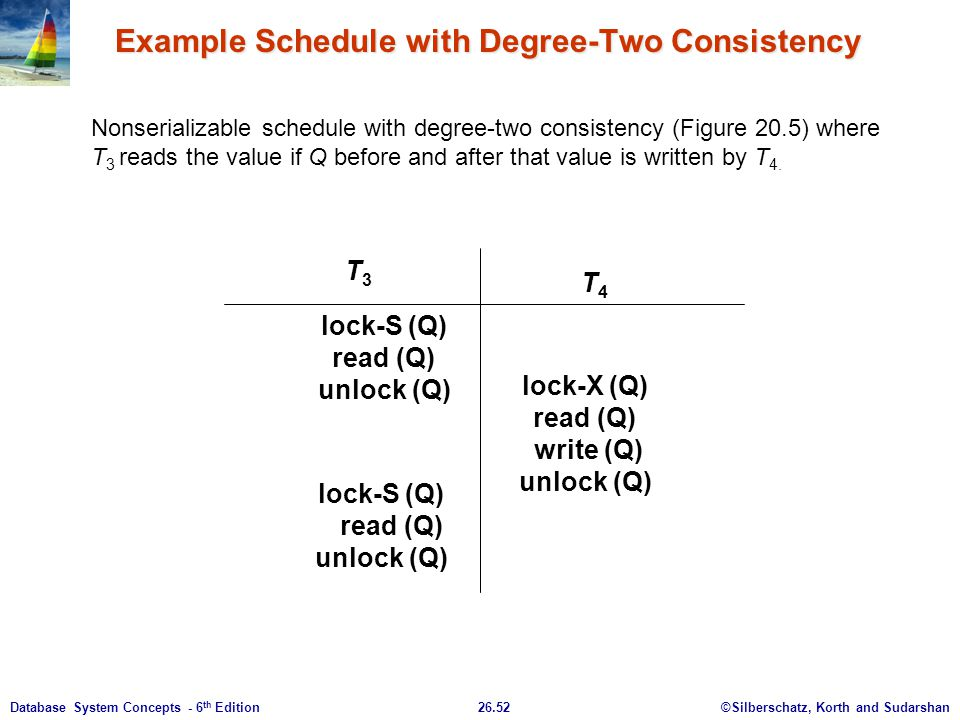 ©Silberschatz, Korth and Sudarshan26.52Database System Concepts - 6 th Edition Example Schedule with Degree-Two Consistency Nonserializable schedule w