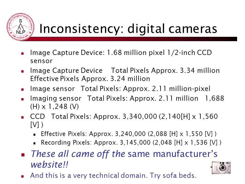 Inconsistency: digital cameras Image Capture Device: 1.68 million pixel 1/2-inch CCD sensor Image Capture Device Total Pixels Approx. 3.34 million Eff