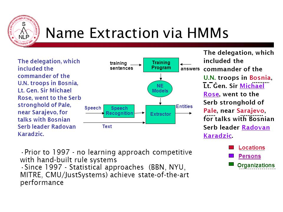 Name Extraction via HMMs Text Speech Recognition Extractor Speech Entities NE Models Locations Persons Organizations The delegation, which included th