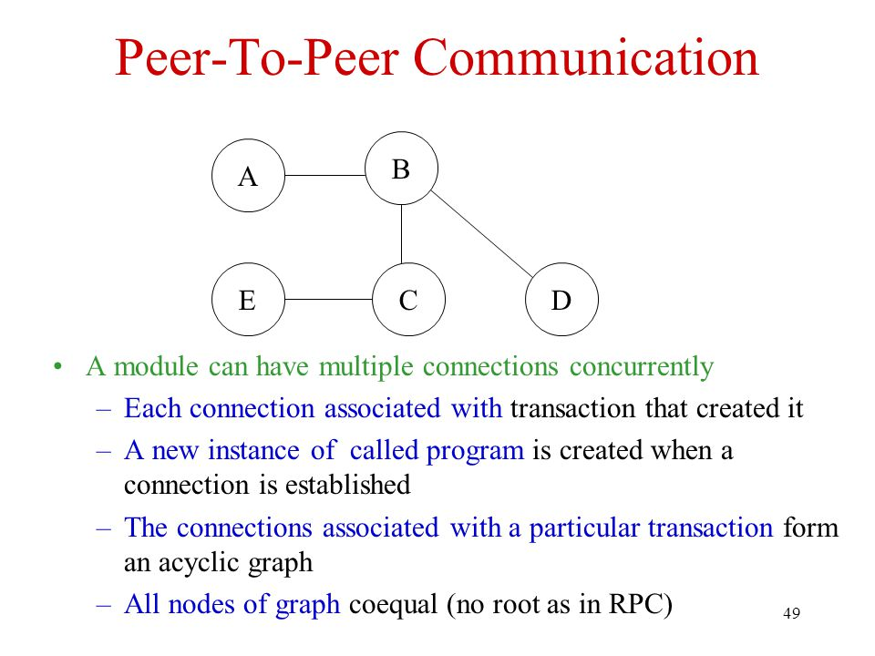49 Peer-To-Peer Communication A module can have multiple connections concurrently –Each connection associated with transaction that created it –A new