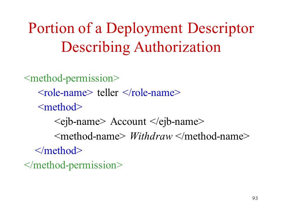 93 Portion of a Deployment Descriptor Describing Authorization teller Account Withdraw