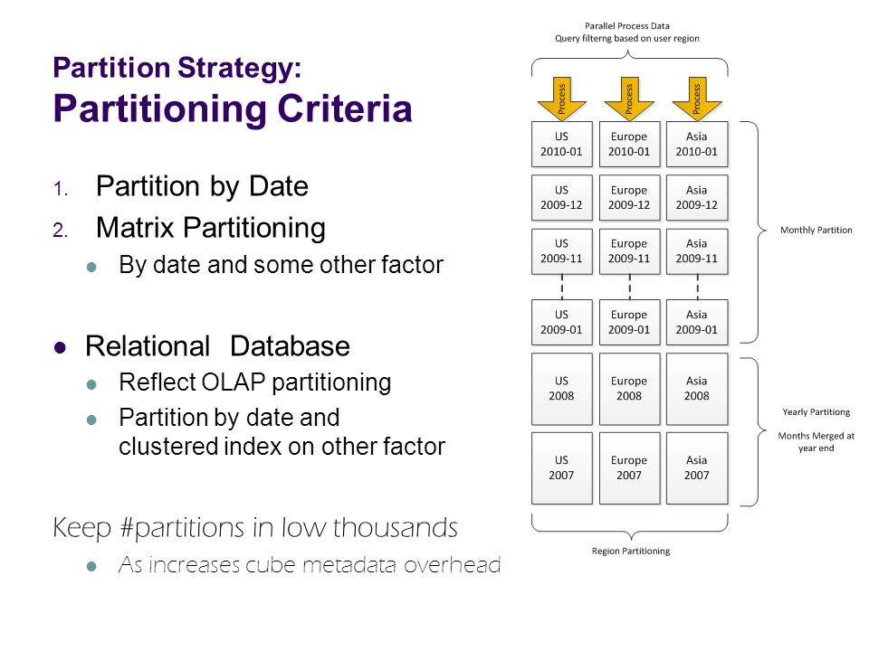 Partition Strategy: Partitioning Criteria 1. Partition by Date 2. Matrix Partitioning By date and some other factor Relational Database Reflect OLAP p