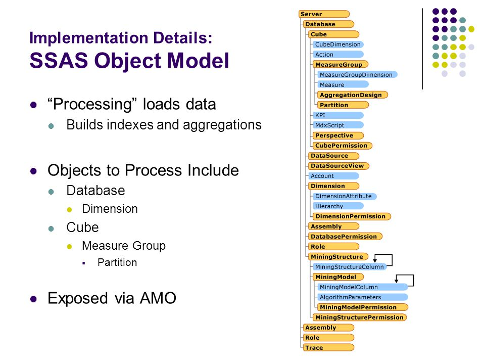 "Implementation Details: SSAS Object Model ""Processing"" loads data Builds indexes and aggregations Objects to Process Include Database Dimension Cube M"