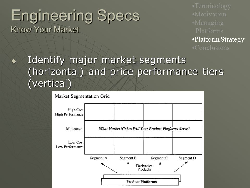 Engineering Specs Know Your Market  Identify major market segments (horizontal) and price performance tiers (vertical) Terminology Motivation Managing Platforms Platform Strategy Conclusions