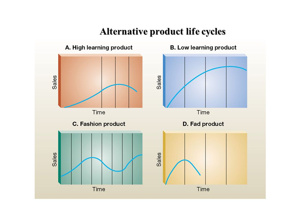 Alternative product life cycles