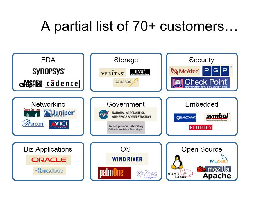 A partial list of 70+ customers… Biz Applications Government OS EDASecurity Storage Open Source NetworkingEmbedded