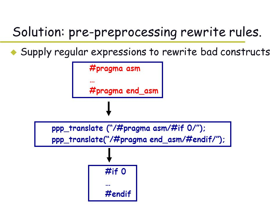 Solution: pre-preprocessing rewrite rules.