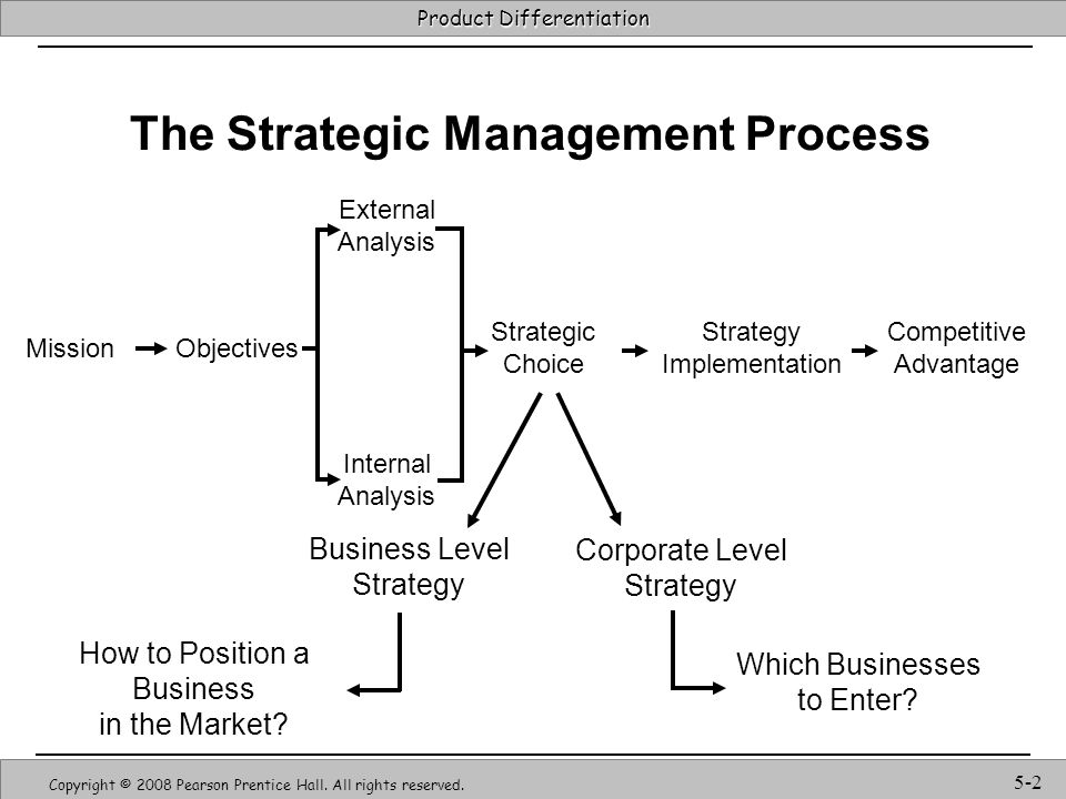 Strategic Management & Competitive Advantage – Barney & Hesterly 13 Product Differentiation Copyright © 2008 Pearson Prentice Hall.