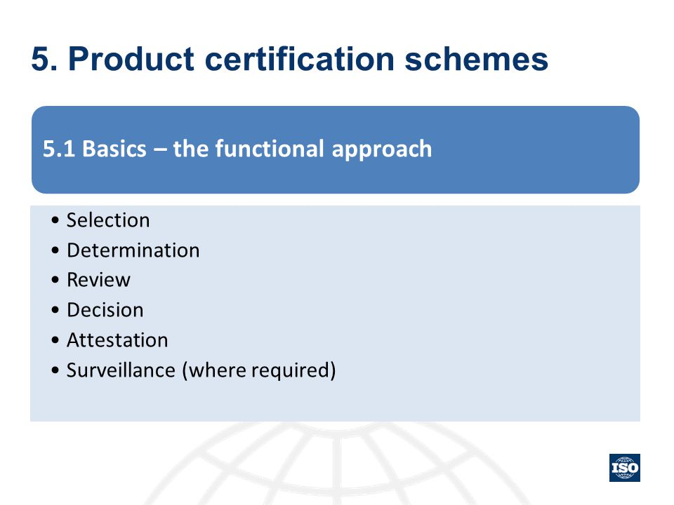 5. Product certification schemes 5.1 Basics – the functional approach Selection Determination Review Decision Attestation Surveillance (where required