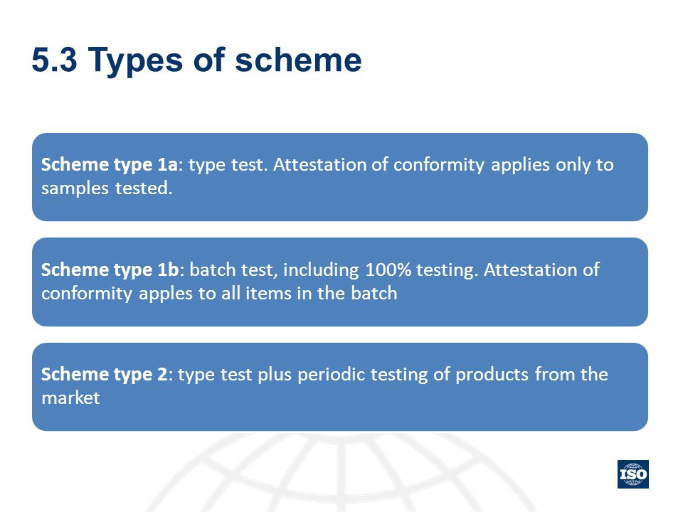 5.3 Types of scheme Scheme type 1a: type test. Attestation of conformity applies only to samples tested. Scheme type 1b: batch test, including 100% te