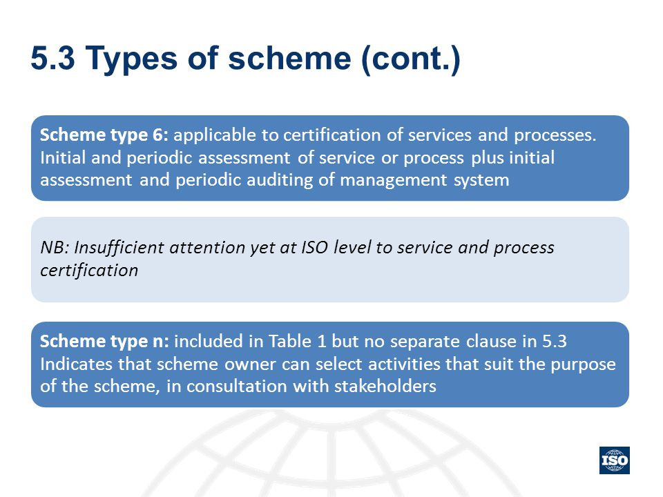 5.3 Types of scheme (cont.) Scheme type 6: applicable to certification of services and processes. Initial and periodic assessment of service or proces