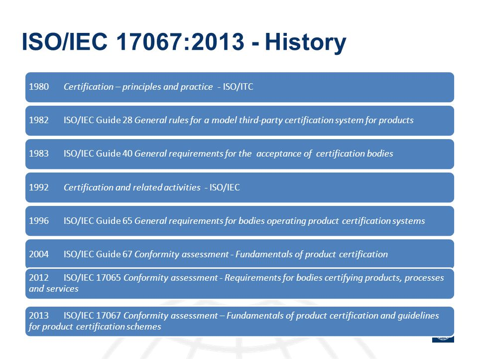 ISO/IEC 17067:2013 - History 1980 Certification – principles and practice - ISO/ITC1982 ISO/IEC Guide 28 General rules for a model third-party certifi