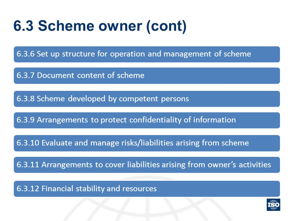 6.3 Scheme owner (cont) 6.3.7 Document content of scheme6.3.8 Scheme developed by competent persons6.3.9 Arrangements to protect confidentiality of in