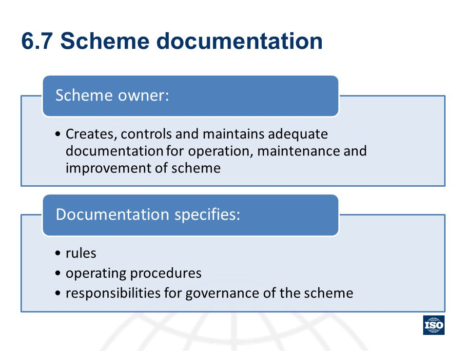 6.7 Scheme documentation Creates, controls and maintains adequate documentation for operation, maintenance and improvement of scheme Scheme owner: rul