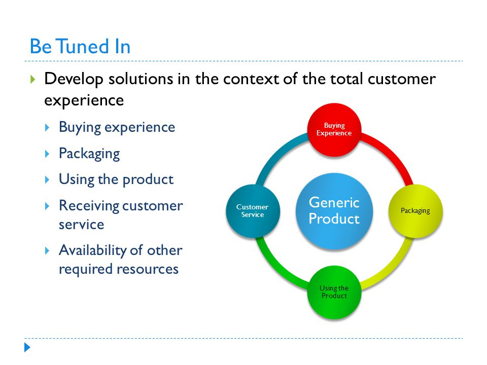 Be Tuned In  Develop solutions in the context of the total customer experience  Buying experience  Packaging  Using the product  Receiving customer service  Availability of other required resources Generic Product Buying Experience Packaging Using the Product Customer Service