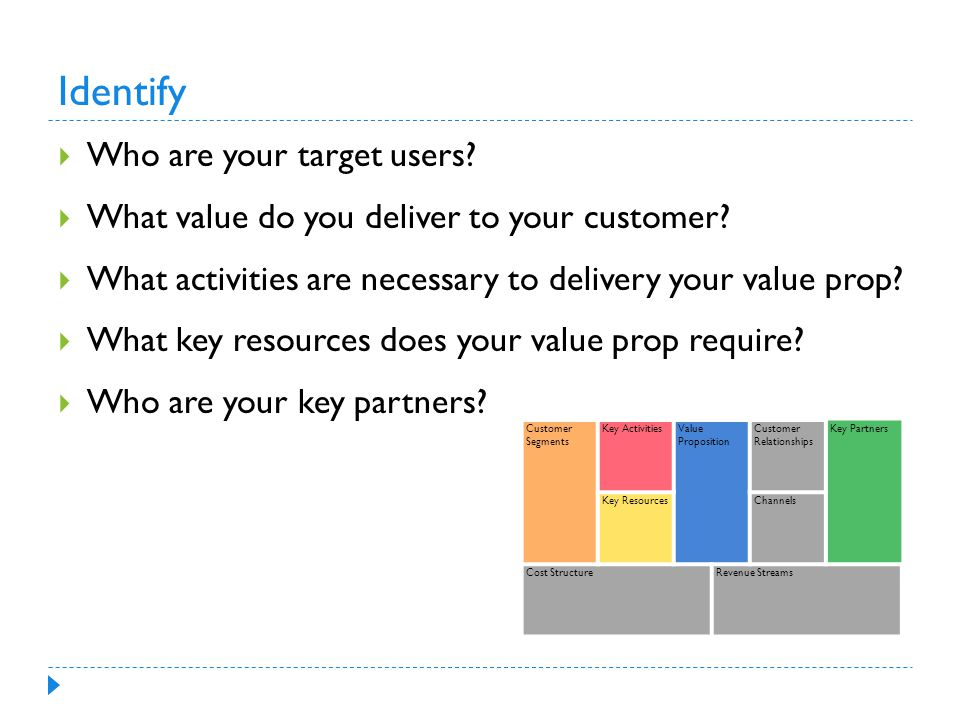 Identify  What type of relationship is required to deliver your value to your customer.