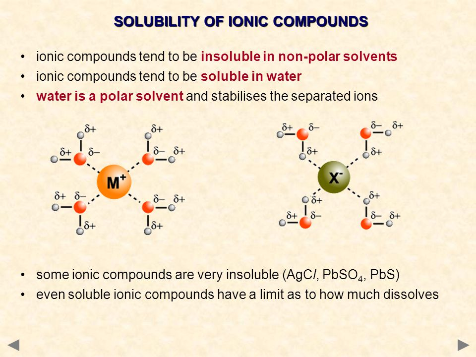 SOLUBILITY PRODUCT AgCl(s) Ag + (aq) + Cl¯(aq) K sp = [Ag + (aq)] [Cl¯(aq)] BaSO 4 (s) Ba 2+ (aq) + SO 4 2- (aq) K sp = [Ba 2+ (aq)] [SO 4 2- (aq)] PbCl 2 (s) Pb 2+ (aq) + 2Cl¯(aq) K sp = [Pb 2+ (aq)] [Cl¯(aq)] 2 Notice that the concentration of Cl¯(aq) is raised to the power of 2 Complete the equilibrium equation and write an expression for K sp for… PbS(s) Pb 2+ (aq) + S 2- (aq) K sp = [Pb 2+ (aq)] [S 2- (aq)] Fe(OH) 2 (s) Fe 2+ (aq) + 2OH¯(aq) K sp = [Fe 2+ (aq)] [OH¯(aq)] 2 Fe(OH) 3 (s) Fe 3+ (aq) + 3OH¯(aq) K sp = [Fe 3+ (aq)] [OH¯(aq)] 3