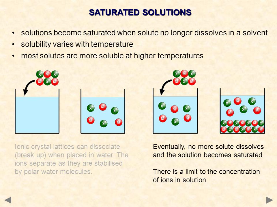 THE COMMON ION EFFECT Adding a common ion, (one which is present in the solution), will result in the precipitation of a sparingly soluble ionic compound.