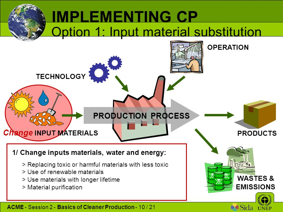 Option 1: Input material substitution TECHNOLOGY OPERATION PRODUCTS PRODUCTION PROCESS WASTES & EMISSIONS 1/ Change inputs materials, water and energy