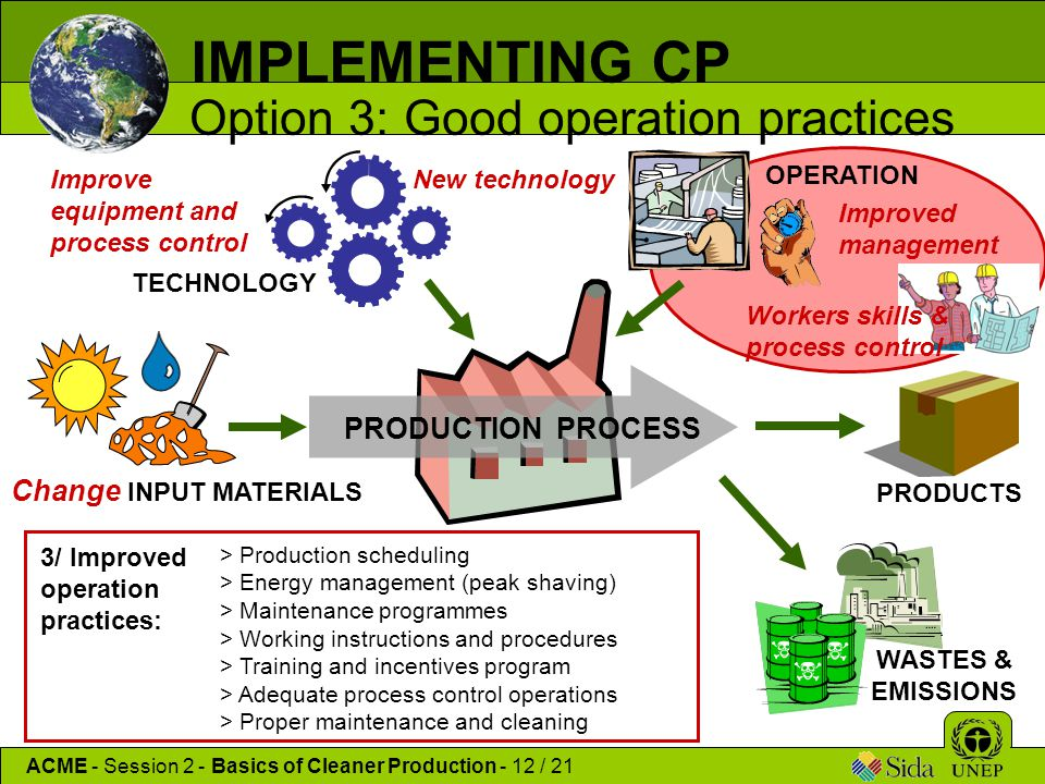 Option 3: Good operation practices IMPLEMENTING CP TECHNOLOGY OPERATION PRODUCTS PRODUCTION PROCESS 3/ Improved operation practices: > Production sche