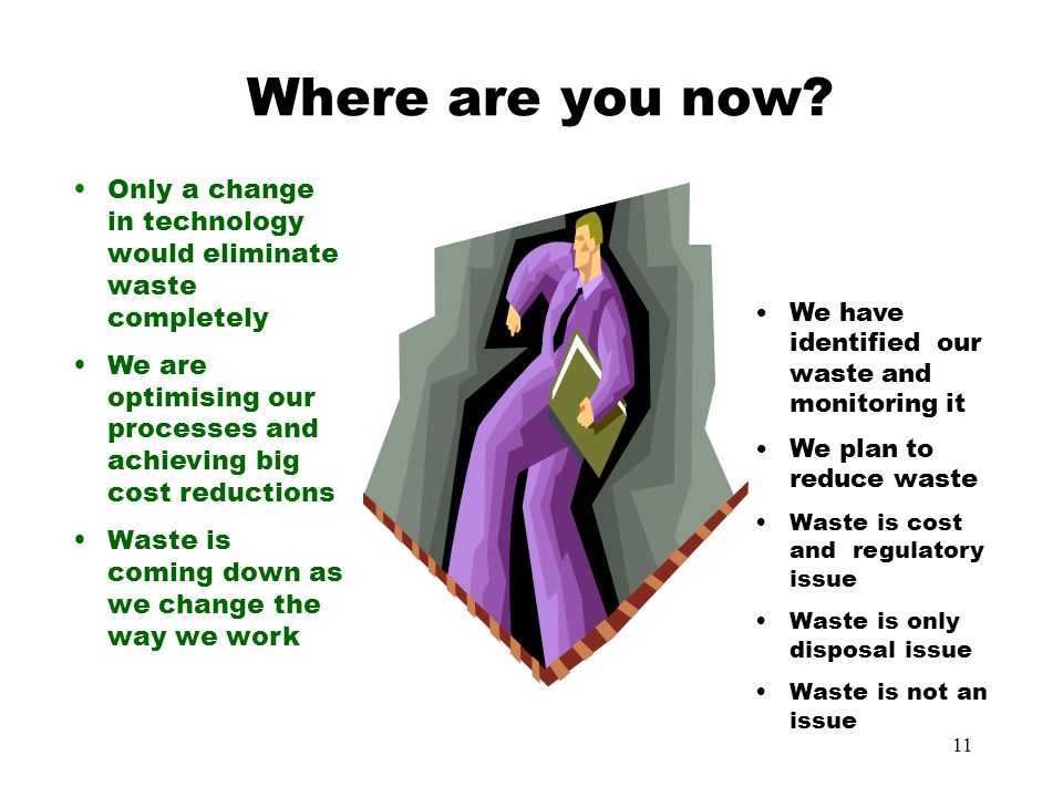 11 Where are you now? Only a change in technology would eliminate waste completely We are optimising our processes and achieving big cost reductions W