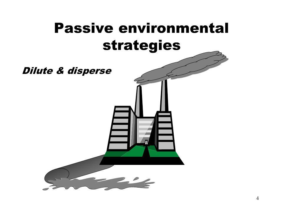 4 Passive environmental strategies Dilute & disperse