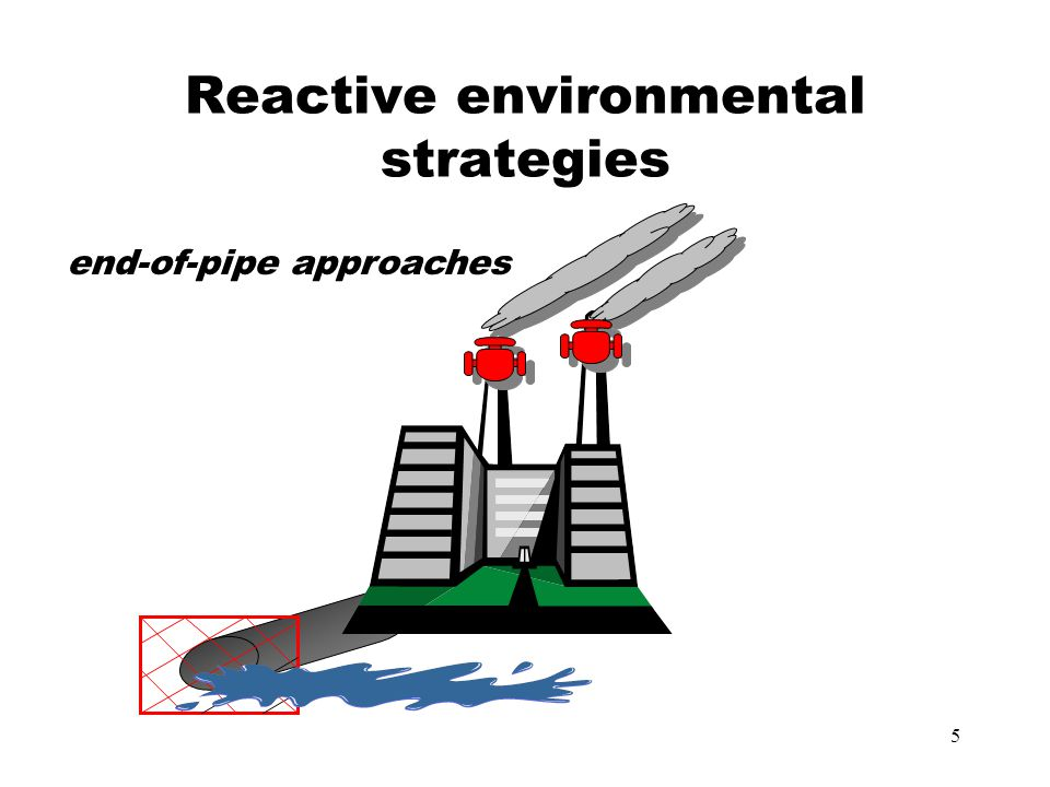 5 Reactive environmental strategies end-of-pipe approaches