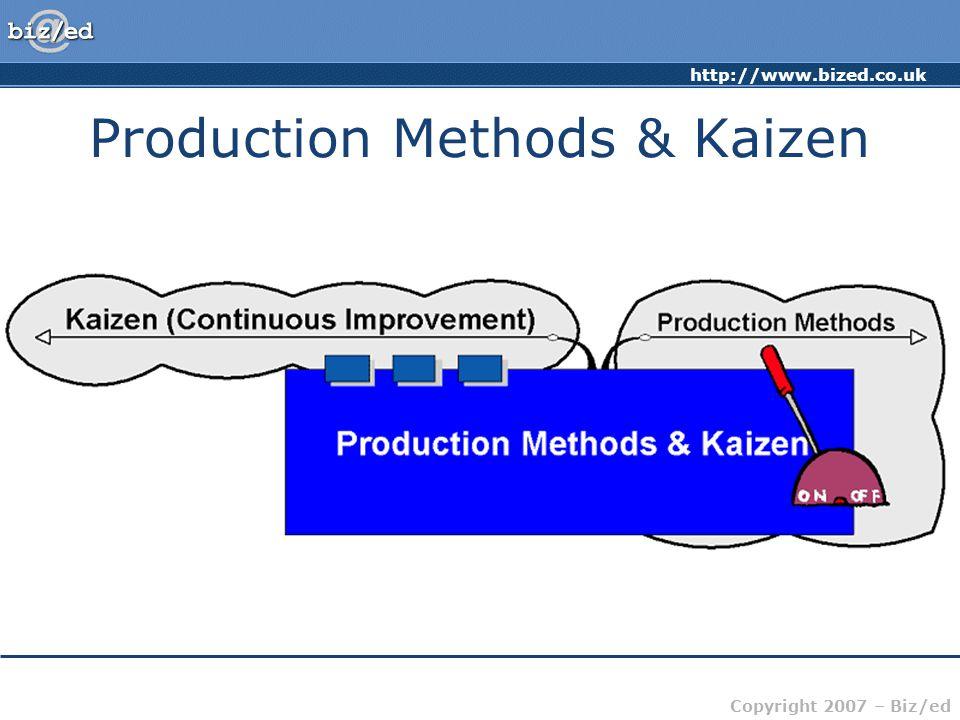 http://www.bized.co.uk Copyright 2007 – Biz/ed Production Methods Or this.