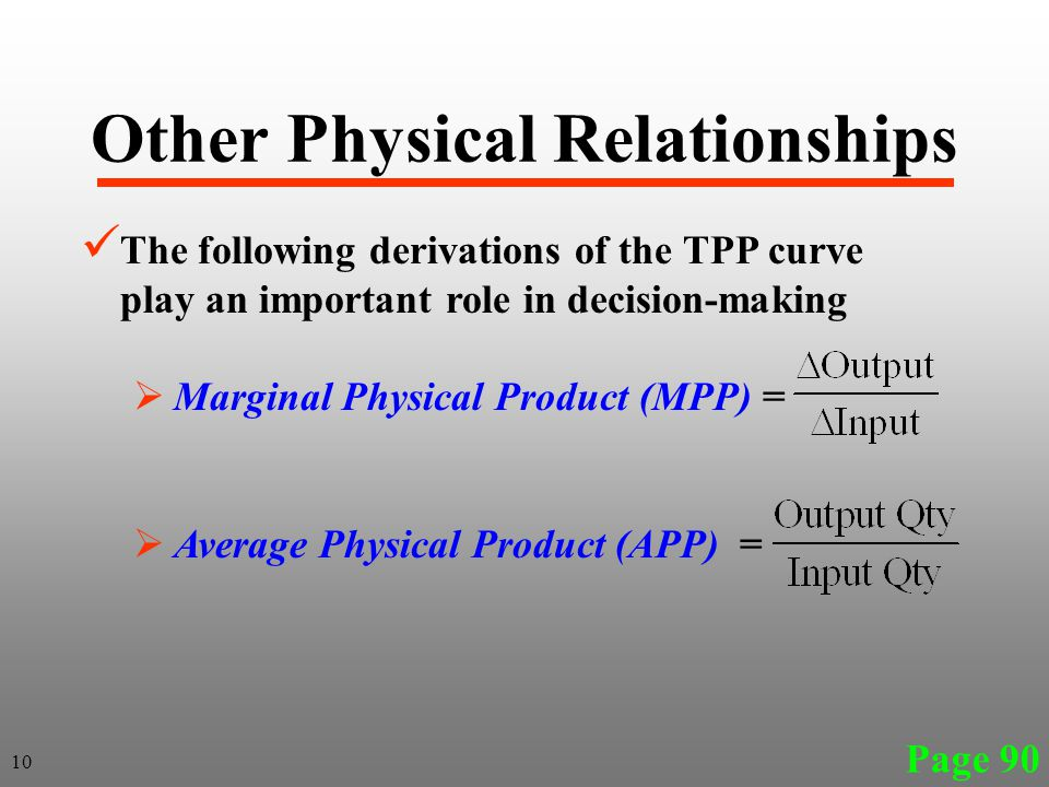 Other Physical Relationships The following derivations of the TPP curve play an important role in decision-making  Marginal Physical Product (MPP) =  Average Physical Product (APP) = Page 90 10