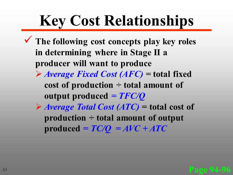 Key Cost Relationships The following cost concepts play key roles in determining where in Stage II a producer will want to produce  Average Fixed Cos