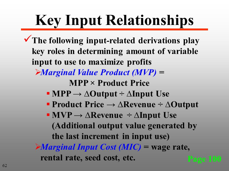 Key Input Relationships The following input-related derivations play key roles in determining amount of variable input to use to maximize profits  Marginal Value Product (MVP) = MPP × Product Price  MPP → ∆Output ÷ ∆Input Use  Product Price → ∆Revenue ÷ ∆Output  MVP → ∆Revenue ÷ ∆Input Use (Additional output value generated by the last increment in input use)  Marginal Input Cost (MIC) = wage rate, rental rate, seed cost, etc.