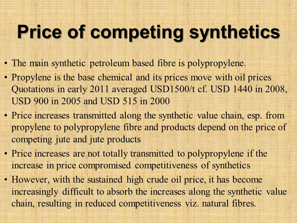 Price of competing synthetics The main synthetic petroleum based fibre is polypropylene.