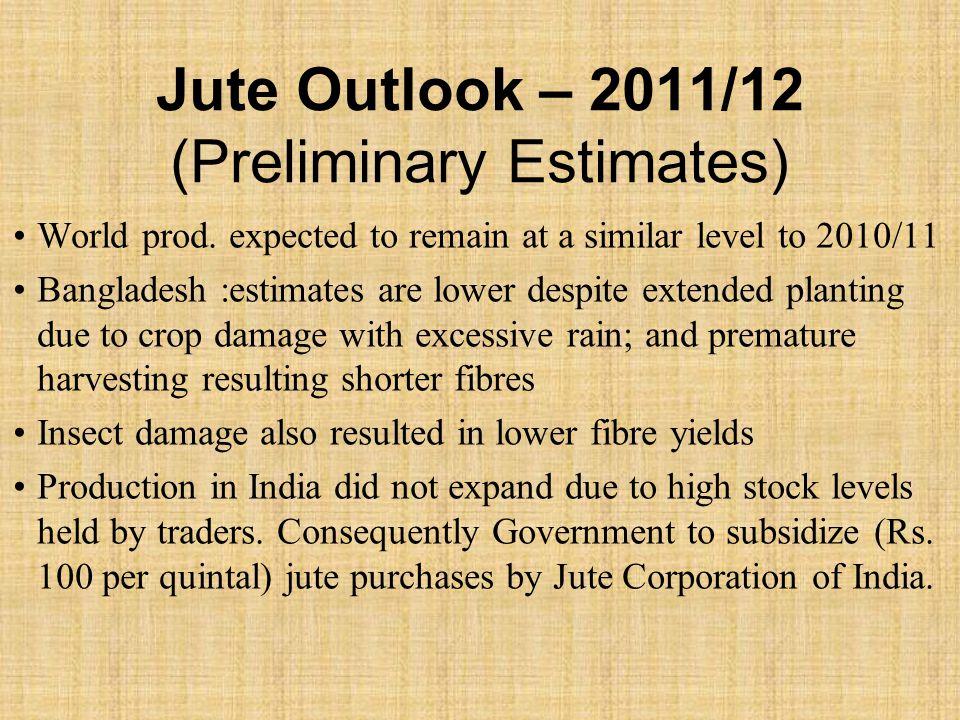 Jute Outlook – 2011/12 (Preliminary Estimates) World prod.