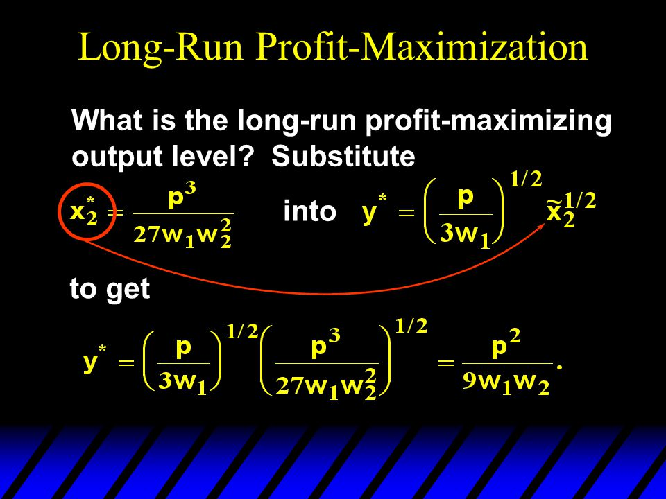 Long-Run Profit-Maximization What is the long-run profit-maximizing output level? Substitute into to get