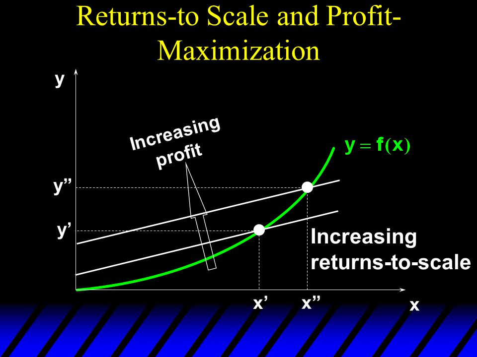 "Returns-to Scale and Profit- Maximization x y y"" x' Increasing returns-to-scale y' x"" Increasing profit"