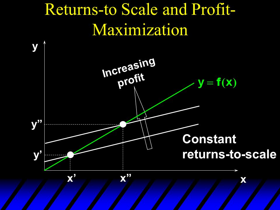 "Returns-to Scale and Profit- Maximization x y y"" x' Constant returns-to-scale y' x"" Increasing profit"