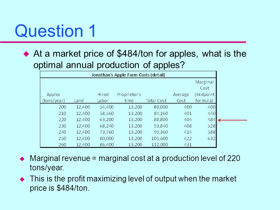 Reconciling Economic and Accounting Profits u The table to the right shows that Jonathan's economic profits equal his accounting profits minus the opportunity cost of his time.