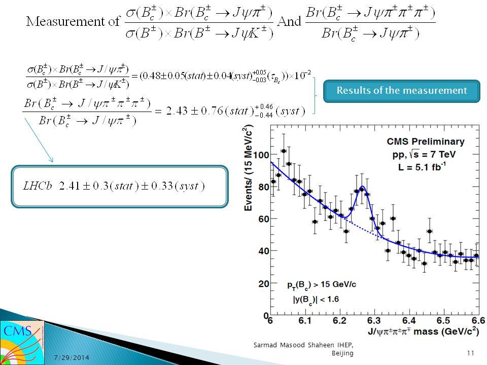 7/29/2014 Results of the measurement 11 Sarmad Masood Shaheen IHEP, Beijing