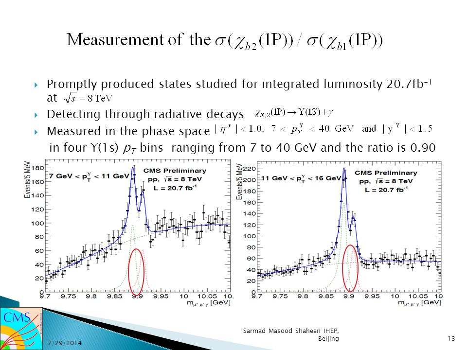  Promptly produced states studied for integrated luminosity 20.7fb -1 at  Detecting through radiative decays  Measured in the phase space in four Υ