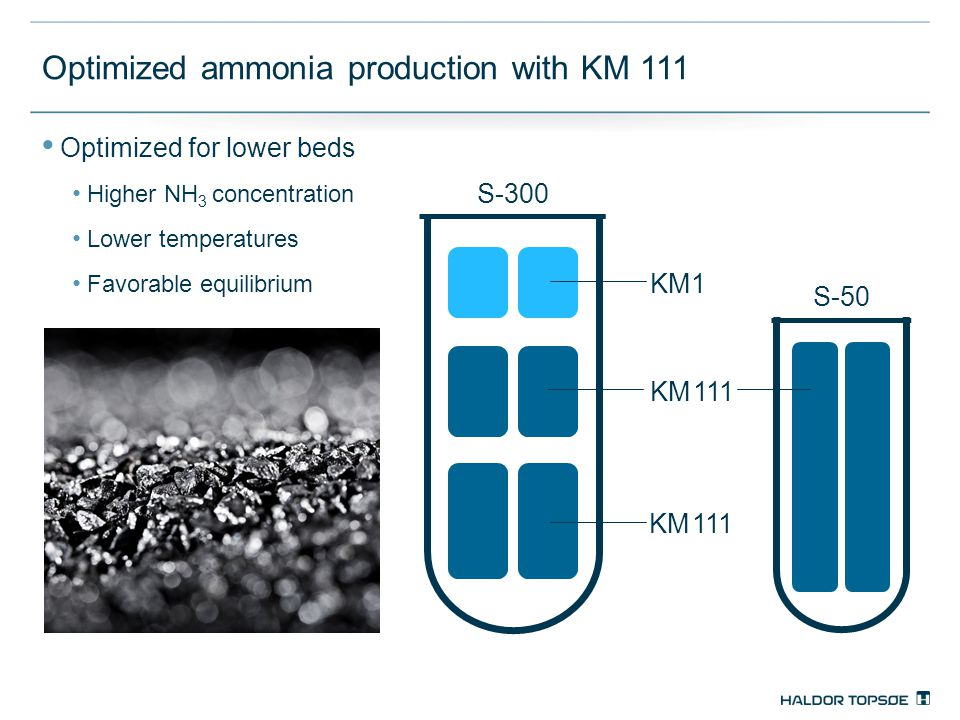Optimized ammonia production with KM 111 KM1 KM 111 Optimized for lower beds Higher NH 3 concentration Lower temperatures Favorable equilibrium S-300 S-50