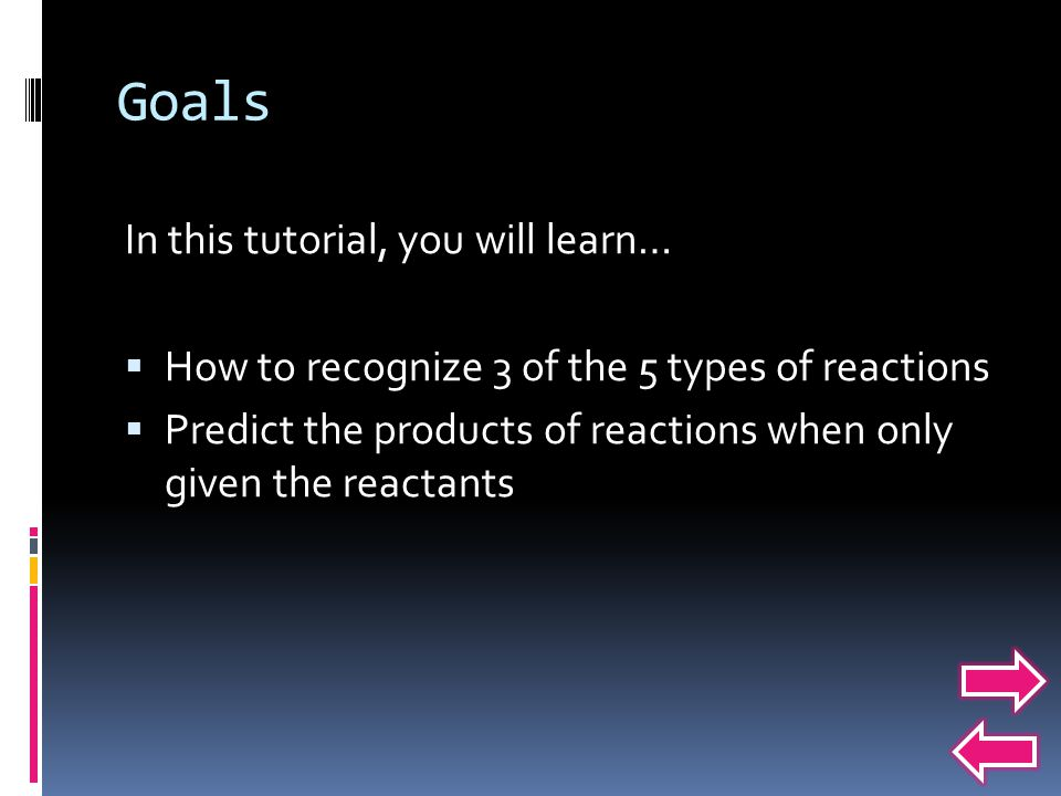 Goals In this tutorial, you will learn…  How to recognize 3 of the 5 types of reactions  Predict the products of reactions when only given the reactants