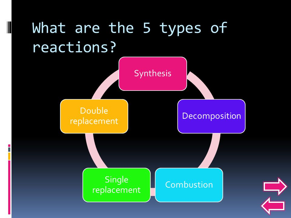 What are the 5 types of reactions.